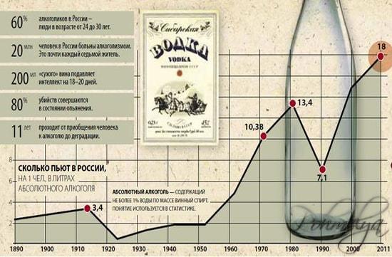 Лечение от алкогольной зависимости за один укол