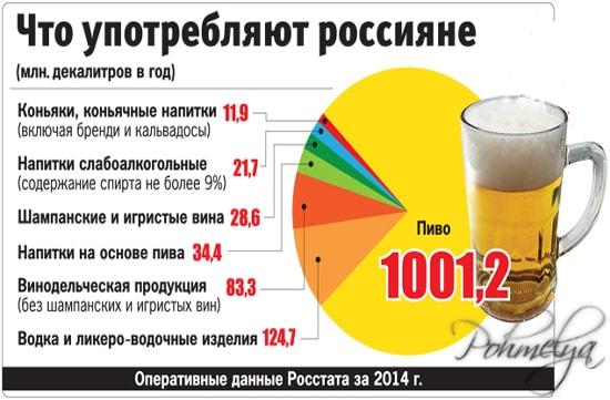 вывода время алкоголя организма из-15