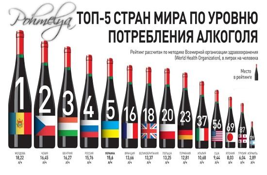 Анонимное кодирование от алкоголя в красноярске