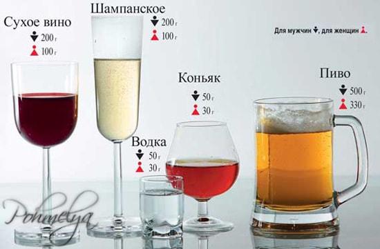 Что выпить чтобы не было похмелья