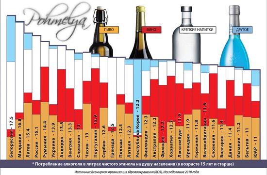 Как борются с алкоголизмом в разных странах