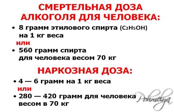 доза алкоголя на кг веса