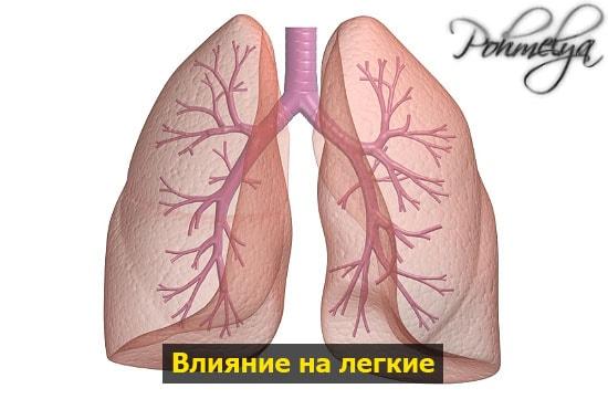 legkie pohmelya b192 min