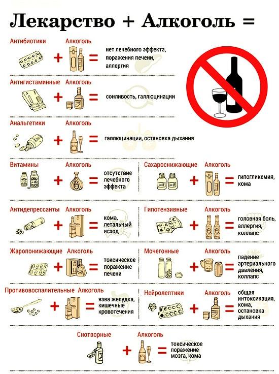 lekarstvo i alkogol pohmelya n512 min