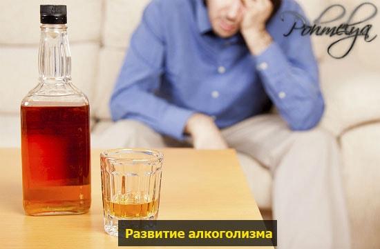 alkogolnaya zavisimost pohmelya v202 min
