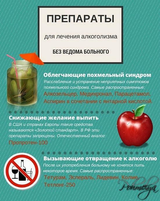 preparatu dla lechenie alkogolizma bez vedoma bolnogo pohmelya n755 min