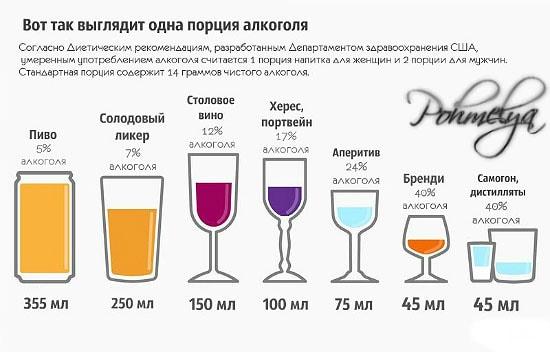 rekomendovanaya doza alkogolya pohmelya v159 min