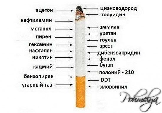 sostav sigaretu pohmelya v103 min