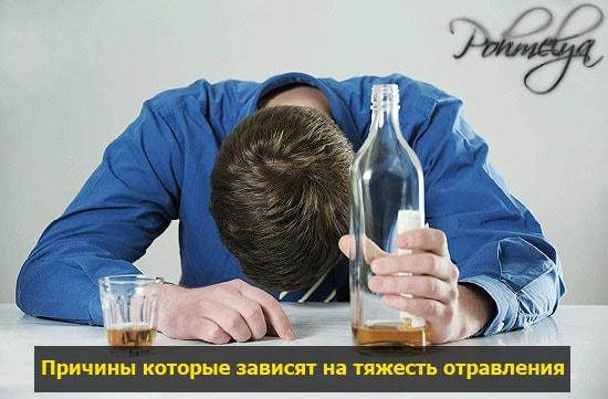 faktoru vliaushie na stepen opyanenia ot alkogolya pohmelya v1044 min