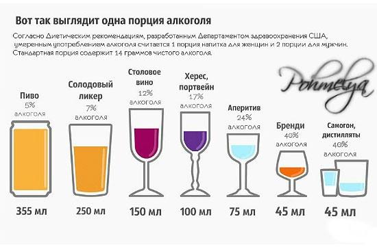 polesnaya doza alcohola pohmelya v744 min