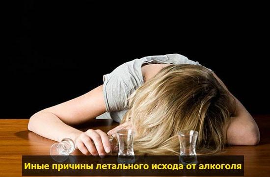 pricinu smerti ot alkogolya pohmelya v655 min