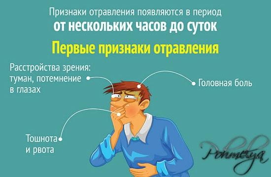 priznaki alkogolnogo otravlenia pohmelya v972 min