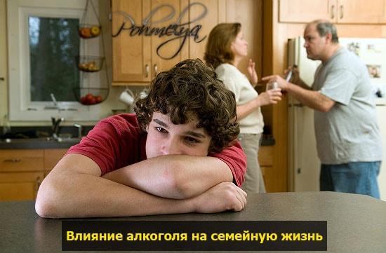 alkogol i semya pohmelya v1104 min