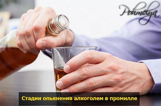 alkogolnoe opyanenie pohmelya v1359 min