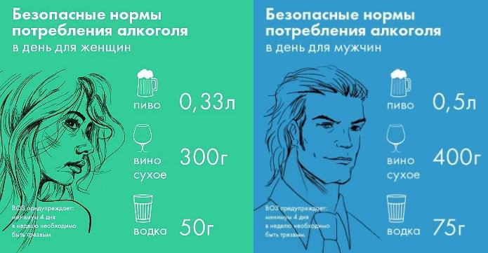 besopasnaya doza alkogolya dla cheloveka pohmelya v1543 min