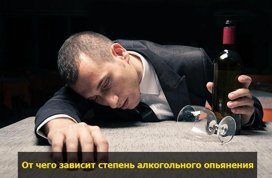 faktoru vliaushie na stepen opyanenia pohmelya v1639 min