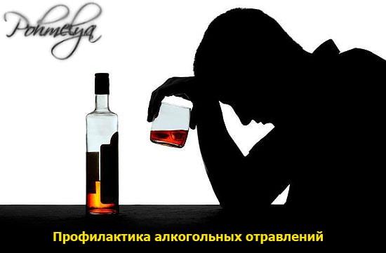 profilactika alkogolnuh otravleniy pohmelya v1308 min