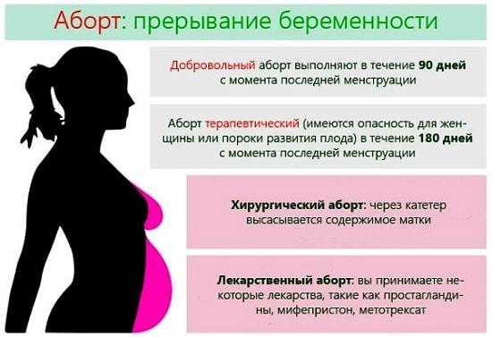abort pohmelya v2572 min