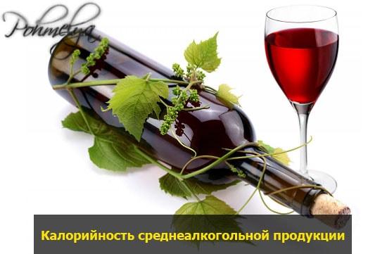 vino kaloriynost pohmelya v2564 min