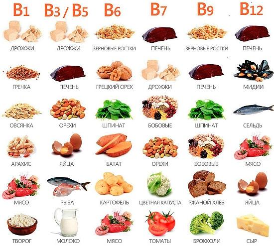 vitaminy gruppi b pohmelya v2395 min
