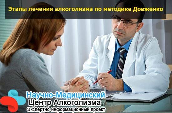 Лечение алкоголизма по методу довженко в челябинске