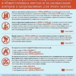 sankcii za raspitie alkogolya pohmelya b281 min