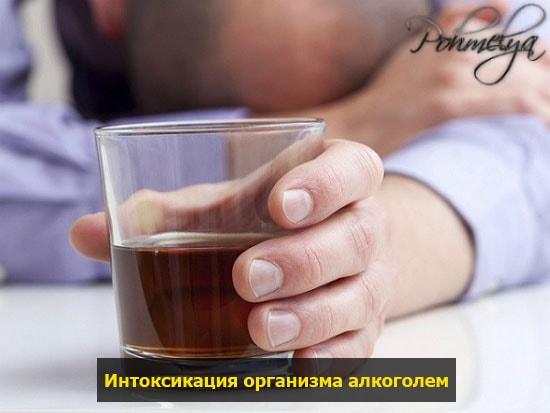 intoksikacia alkogolem pohmelya n742 min