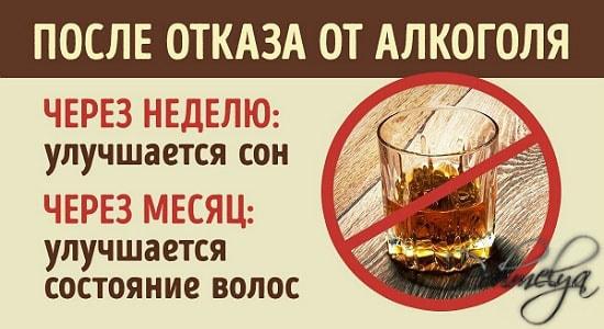 posledsvia otkaza ot alkogolya pohmelya n615 min min