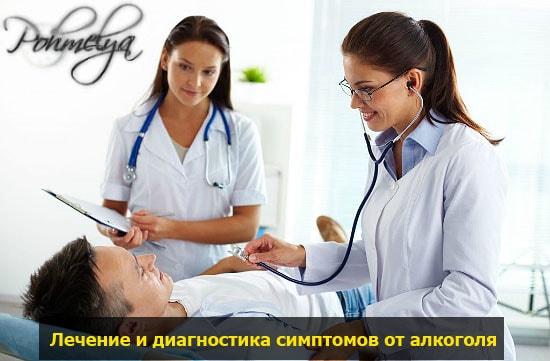 lechenie i diagnostika pohmelya v1015 min