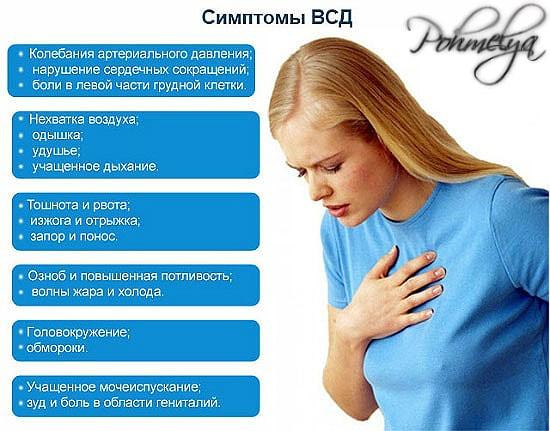 simptomu vsd pohmelya v1092 min