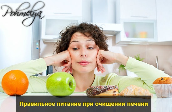 sobludenie dietu pri chistke pecheni pohmelya v1818 min