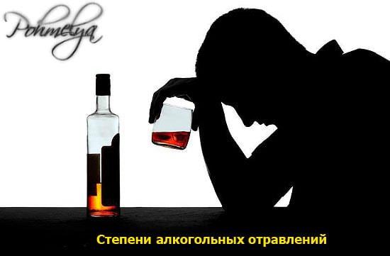 stepeni alkogolnuh otravleniy pohmelya v1822 min