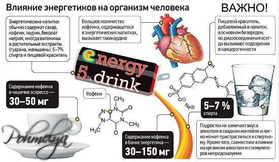 vlianie energetikov na organizm cheloveka pohmelya v2042 min