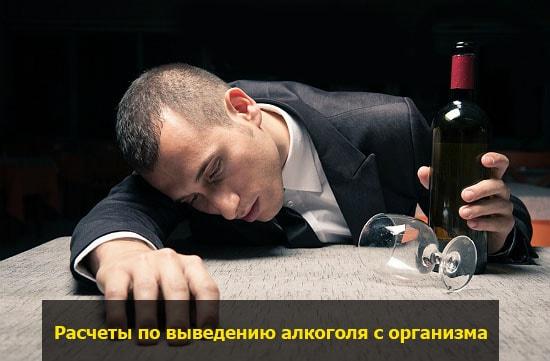 Алкоголь в крови сколько держится таблица мужчины